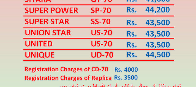 RETAIL PRICES OF CD-70cc AND REPLICA 70cc IN KARACHI MOTORCYCLE MARKET